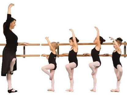 Picture of Beginner Child 4-7 years old Ballet (Wednesday 7pm)